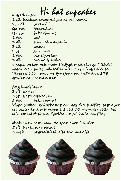 hi hat cupcakes recept
